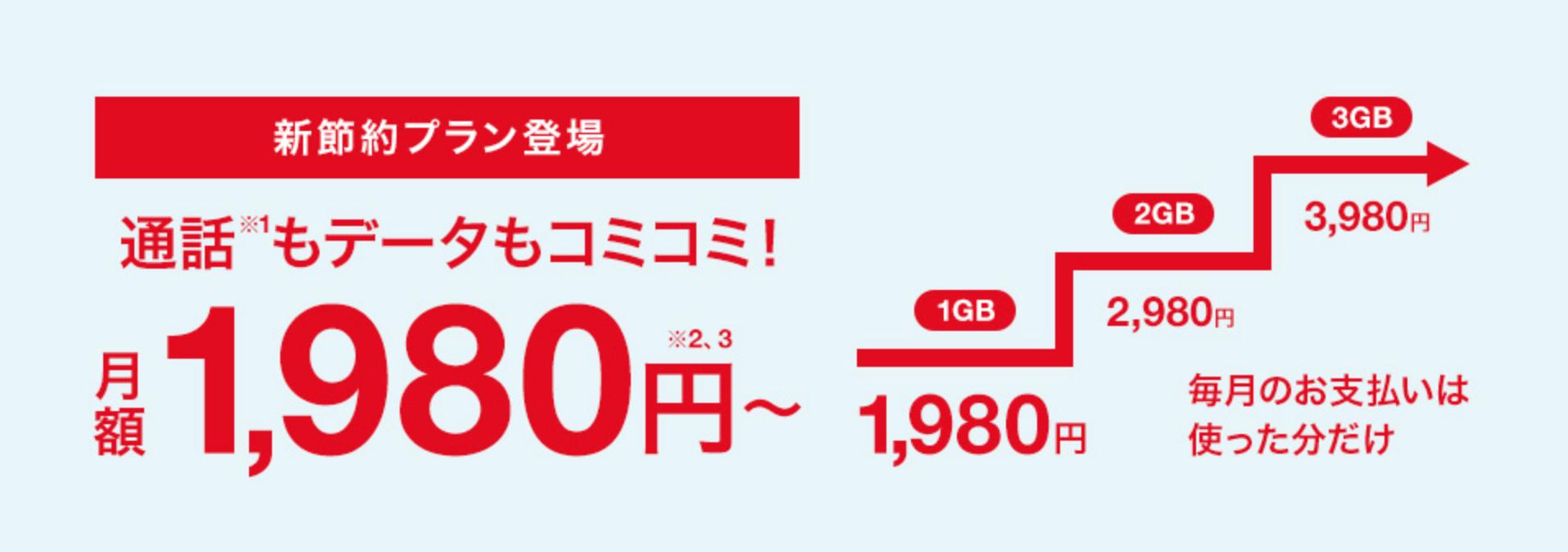 ソフトバンク版docomo with?「おてがるプラン」のポイントと注意点・料金解説
