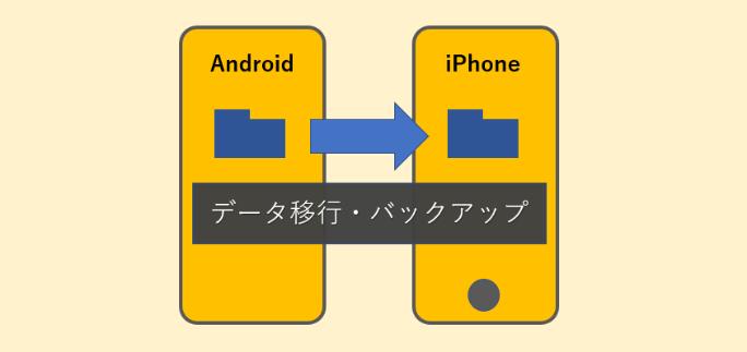 AndroidからiPhoneへデータ移行・バックアップ