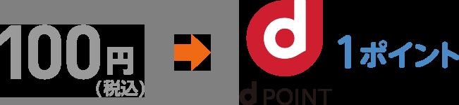 dポイントが貯まるdカード/dカードGOLD