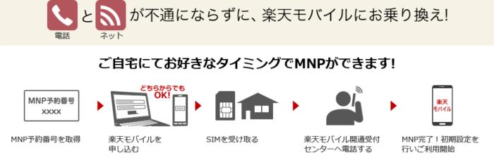 「ご自宅MNP」は自宅で好きなタイミングでMNP可能