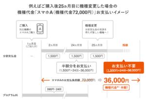 auアップグレードプログラムEX支払いイメージ図
