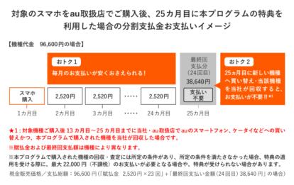 かえトクプログラム 図