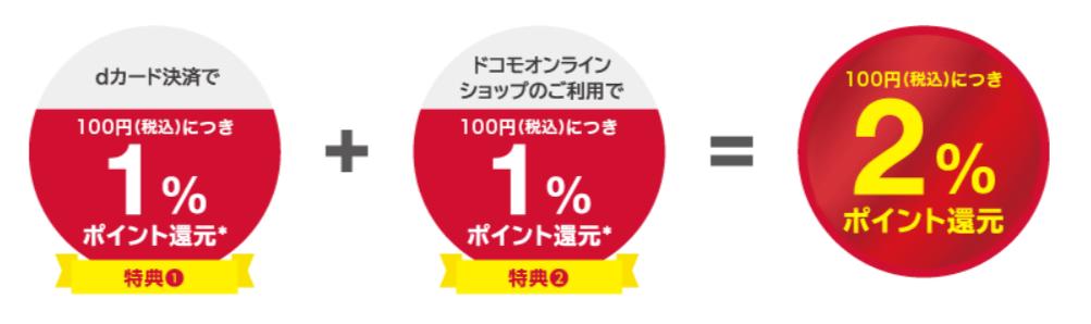dカード/dカード GOLD×ドコモオンラインショップ