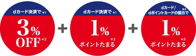 dカード×ノジマのキャンペーン