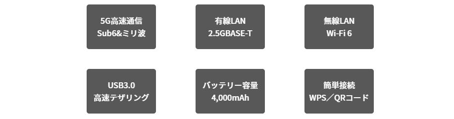 Wi-Fi STATION SH-52A
