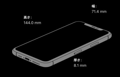 iPhone 11 Proのサイズ