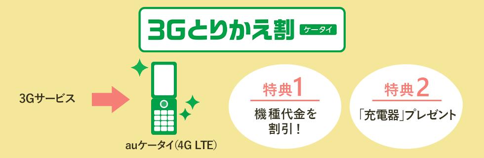 3Gとりかえ割(ケータイ)