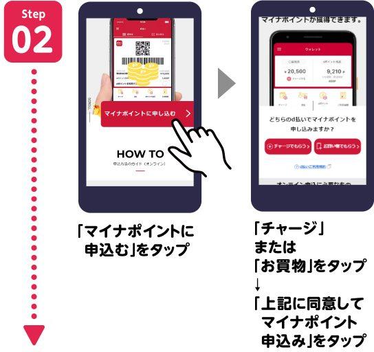 d払いアプリでマイナポイントに申込手順②