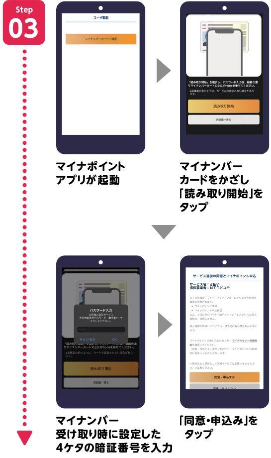 d払いアプリでマイナポイントに申込手順③