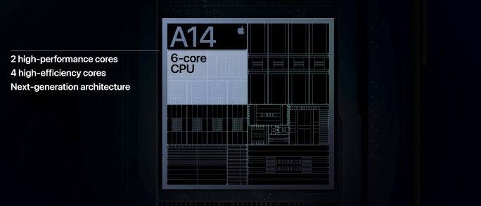 A14チップ