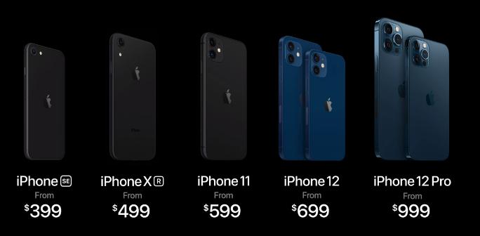 iPhoneシリーズの価格比較