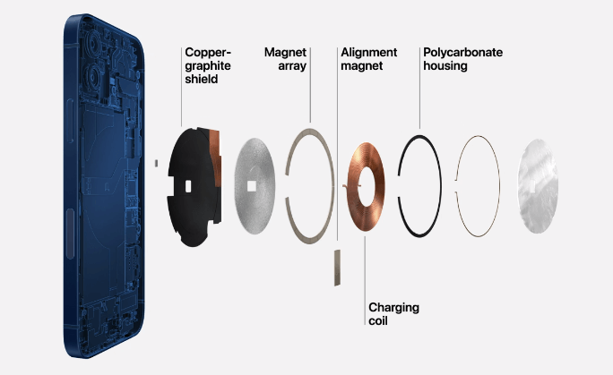 iPhone12のMagSafe