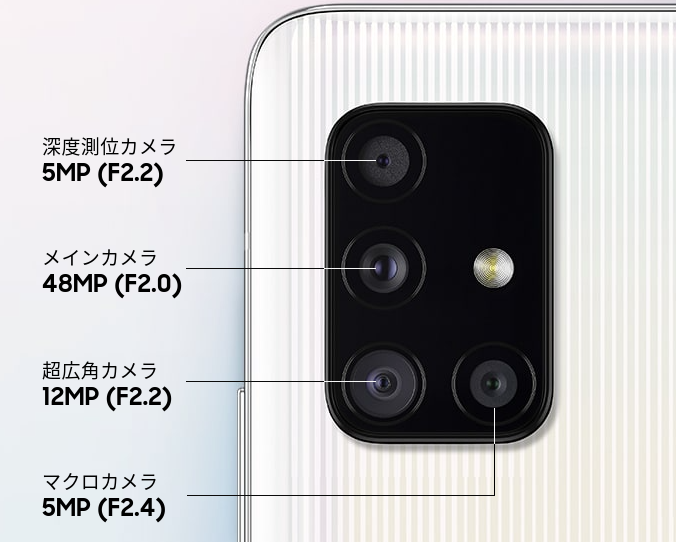 Galaxy A51 5Gクアッドカメラ