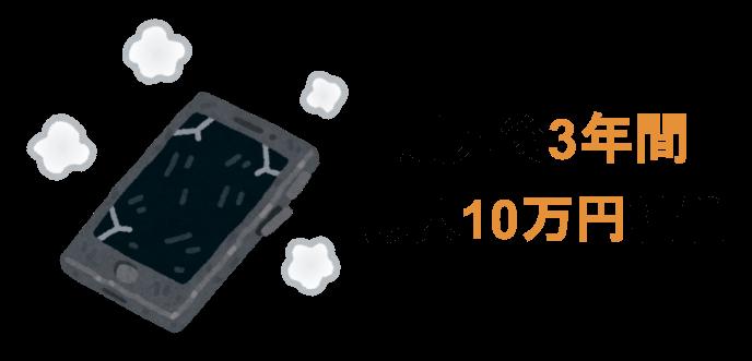dカードケータイ補償