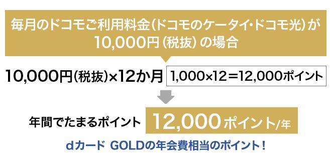 dカード/GOLD