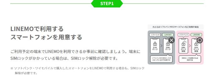 LINEMO 動作確認済み端末/SIMロック解除