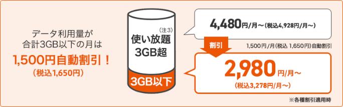 au 使い放題MAX 5G