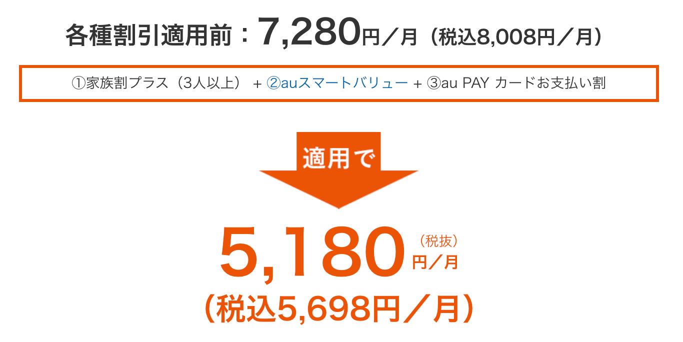 使い放題MAX 5G with Amazonプライム