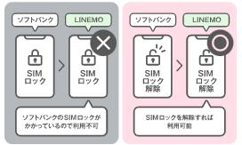 LINEMO(ラインモ)契約するならSIMロック解除