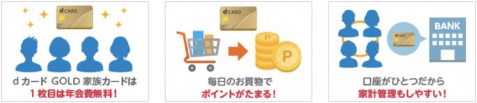 dカード GOLDの家族カード