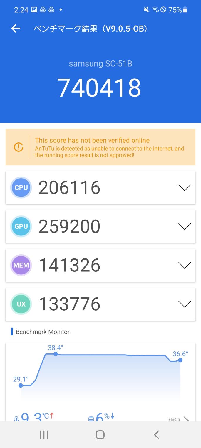 Galaxy S21 5G Antutuベンチマークテスト