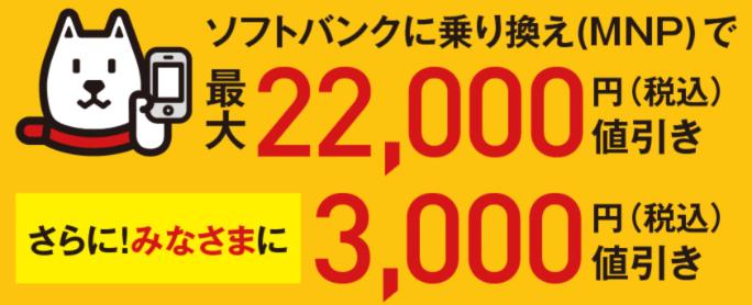 おとくケータイ.netのキャッシュバック額