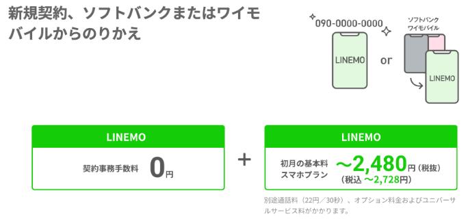 ソフトバンクからLINEMO(ラインモ)へ乗り換えにかかる費用