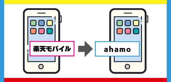楽天モバイルからahamoへ乗り換え(MNP)で必要なものと手順