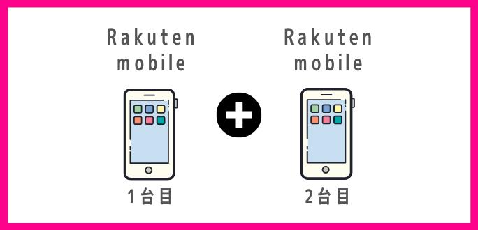 楽天モバイルで2台持ちする方法|2回線目でもキャンペーンは使える?