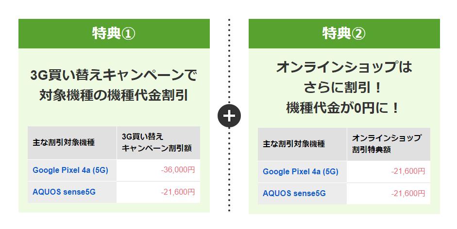 3G買い替えキャンペーン