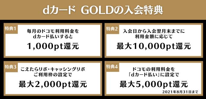 dカード GOLDの入会特典キャンペーン