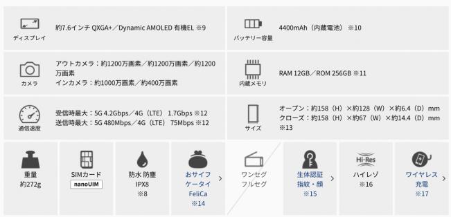Galaxy Z Fold3 5G スペック