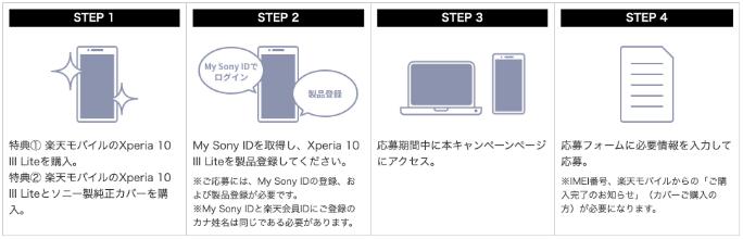 Xperia 10 III Liteキャンペーンの申し込み手順