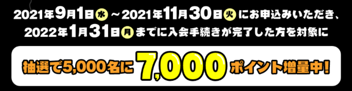期間限定dカード GOLDの入会キャンペーン