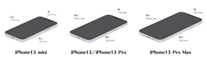 iPhone13シリーズのサイズを比較