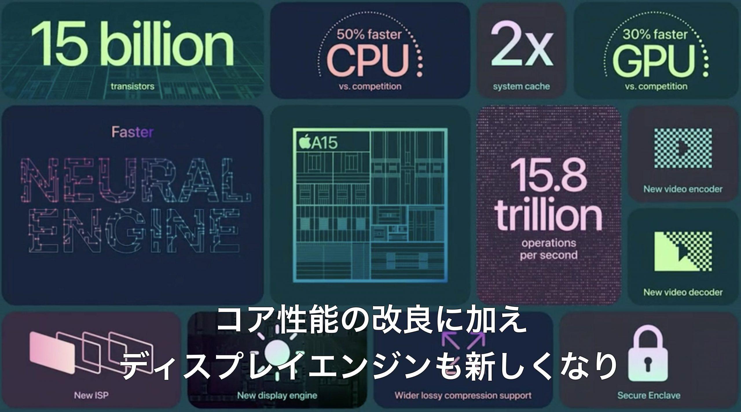 iPhone13のCPU