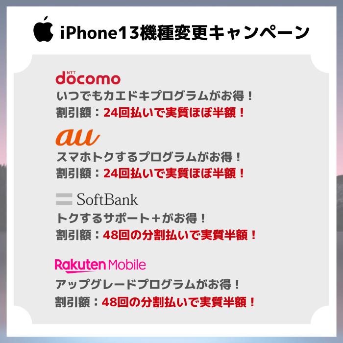 iPhone13の機種変更がお得なキャンペーン