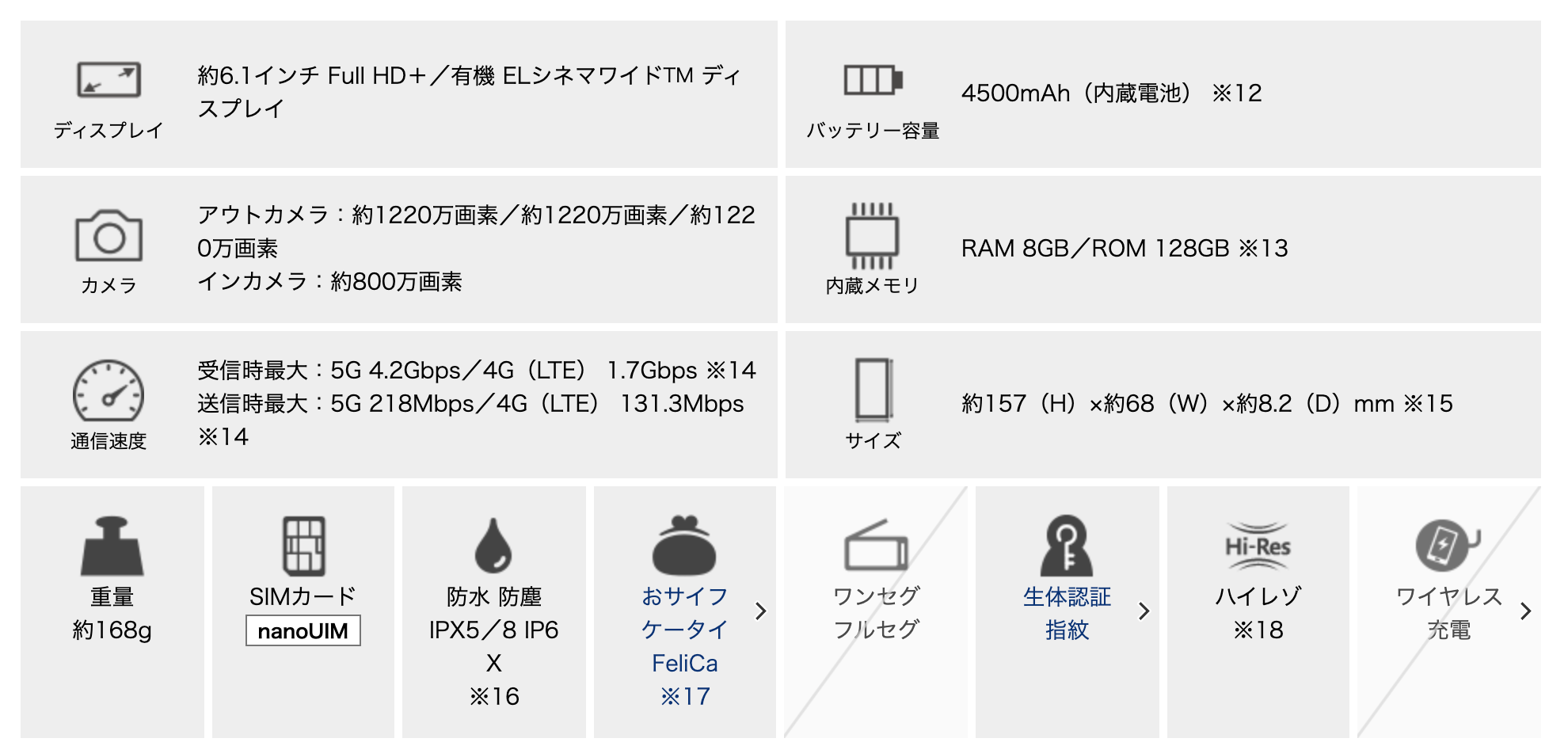 Xperia 5 IIIのスペック